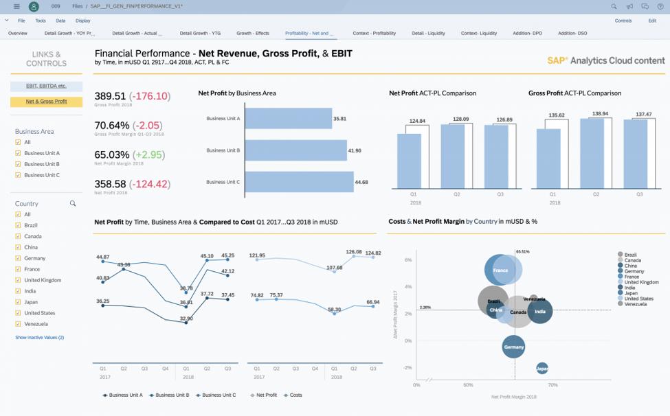 sap analytics cloud samples ile ilgili görsel sonucu